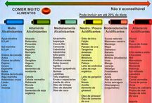 alcalinosxacidos