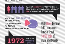 Interesting Business Facts / Facts about Business and Social Enterprise.