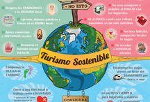 Infografías Turismo / Compartimos contigo muy buena información teórica, aunque para descubrir la esencia del turismo, en especial el de naturaleza te invitamos a VIVIRLO... Seguro Te Diviertes