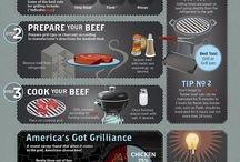 Beef Cooking Tips
