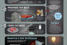 BEEF Tips!