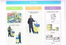 Proyectos Infantil / Trabajo por proyectos en Educación Infantil