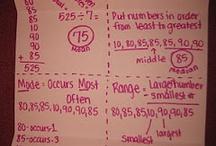 Middle school math data