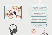 Interesting infographics