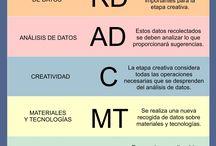 Clase de diseño