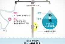 Blue House Infographics List / 청와대 인포그래픽스