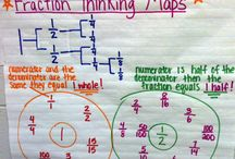 5th Grade Math Ideas / by Cynthia Slane