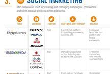 SEO/SEA SOcial Media