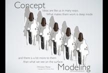 Concept Modeling - Philosophy