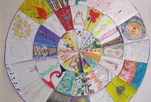 Arts therapy interventions / Expressive arts