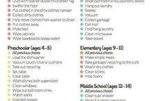 Chores and Rewards