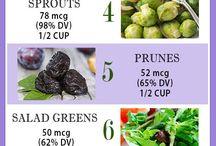Vitamin k2 jedla