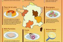 français gastronomie