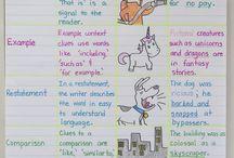 3rd Grade ELA / by Pollina Sonntag