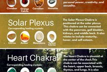 Healing Crystals and Chakras/La'taifs