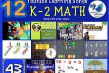 Maths-Numeracy