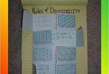 Interactive Notebooks-Math