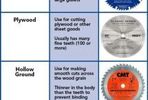 Woodworking education