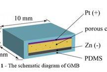 Teknologi Nano