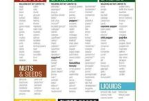 Paleo BITS™ / Here's some recipes that will help you get started and keep on track with your Paleo Diet!  / by ENERGYbits