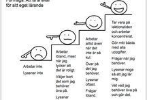 Motivation i klassen