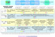 programmation progression
