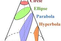 parabola / all about parabola!
