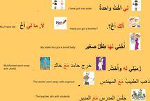 عربي / وسائل تعليميه