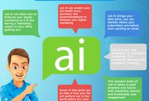 List ai / Learn all about List ai, with our collection of info graphics outlining the main features.