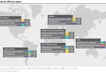 Outlook on the Global Agenda / by World Economic Forum