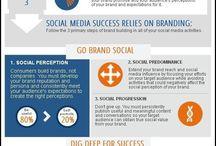 Social Media skill Improvement
