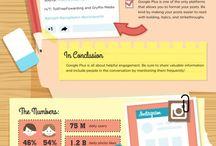 Social Website for Business