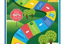 Toyota Infographics