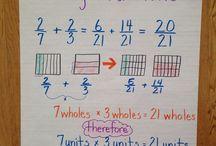 Matematiikka/murtoluvut