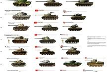Kampvogne/ Tanks