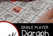 digraph1