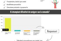 "Tiparo infographics / Aici vom posta infografice utile, articole de tipul ""how to"" DYI ""do it yourself"" s.a."