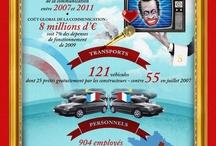 Infographies politiques