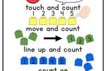 Prep/one numeracy