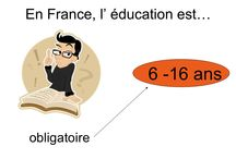 Teaching French: L'école