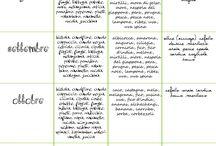 menu settimanale italiano
