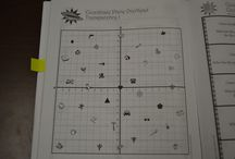 Middle School Math / A mix of ideas for teaching middle school math in stations