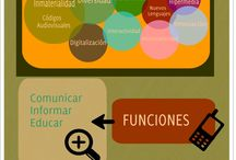 TIC en el aula / Infographics by my students