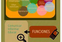 TIC en el aula / Infographics by my students