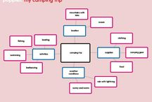 Popplets / Popplets help people organize their thoughts into web/cluster maps. Great for students and teachers.
