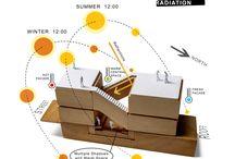 建築物環分析