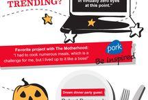 Blogger Spotlights / by The Motherhood