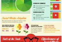 The Small Business Web  / L'univers révolutionnaire des commerces de proximité.