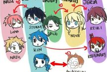 Fairy Tail Next Gen