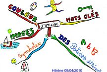 Mind mapping = cartes heuristiques / by Titite08